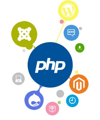 php development junagadh