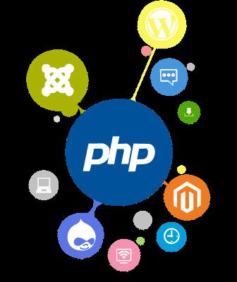 php development junagadh